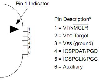 Инструкция К Мк-61 Документация